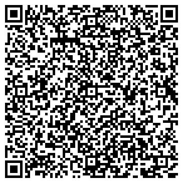 QR-код с контактной информацией организации Nonsense (Нонсенс), ТОО Ночной клуб