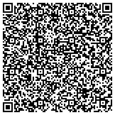 QR-код с контактной информацией организации Пивоварня ПРОБКА (Слобожанская пивоварня, ООО)