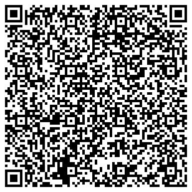 QR-код с контактной информацией организации Агентство регионального развития, ООО