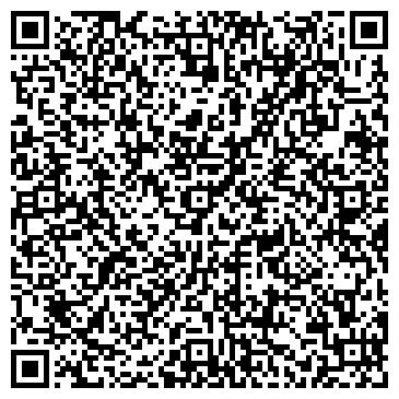 QR-код с контактной информацией организации Пушкарь, СПД