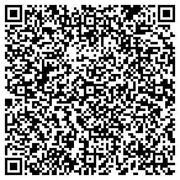 QR-код с контактной информацией организации ПРОМТЕХКОНСТРУКЦИЯ, НПП, МАЛЕ ЧП
