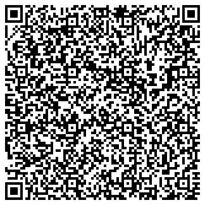 QR-код с контактной информацией организации Интермашсервис ДП (ВКП Интермаш, ООО)