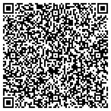 QR-код с контактной информацией организации Романта ПКФ, ООО