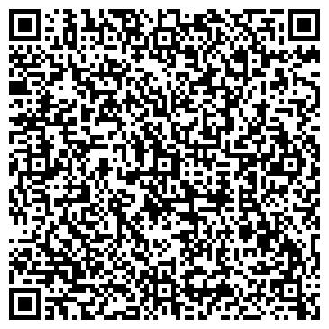 QR-код с контактной информацией организации Полезные рецепты, ООО