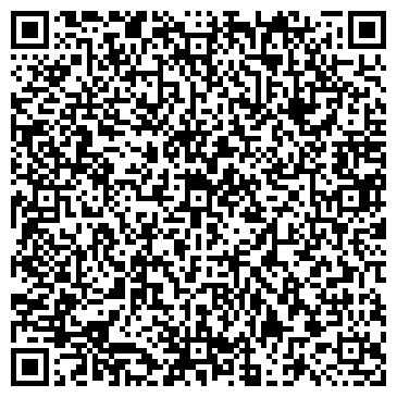 QR-код с контактной информацией организации Новаро, Компания
