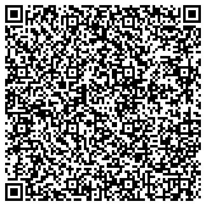 QR-код с контактной информацией организации Южно-украинское торговое предприятие, ООО