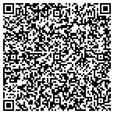 QR-код с контактной информацией организации Мясопродукт, ООО