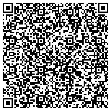 QR-код с контактной информацией организации Ритейл Маркетинг Групп, ООО (Карпатські джерела)