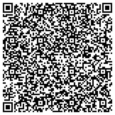 QR-код с контактной информацией организации Инко-Фуд Украина ( ІНКО-ФУД Україна ), ООО