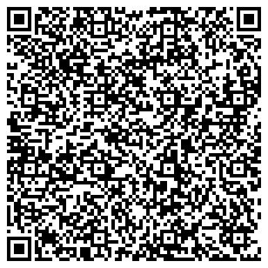 QR-код с контактной информацией организации ПАРХОМОВСКИЙ САХАРНЫЙ ЗАВОД, ООО СИНТАЛ Д
