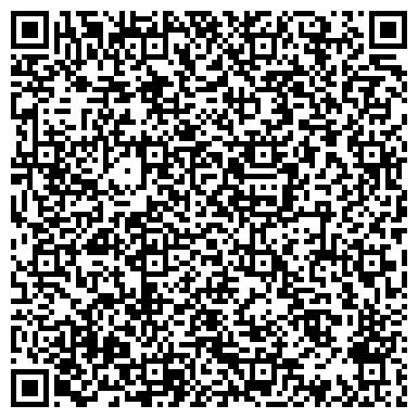 QR-код с контактной информацией организации Институт мясо-молочной промышленности, РУП