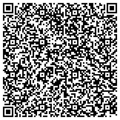 QR-код с контактной информацией организации ИМ.ГАЗЕТЫ ИЗВЕСТИЯ, ГРУППОВАЯ ОБОГАТИТЕЛЬНАЯ ФАБРИКА, ОАО