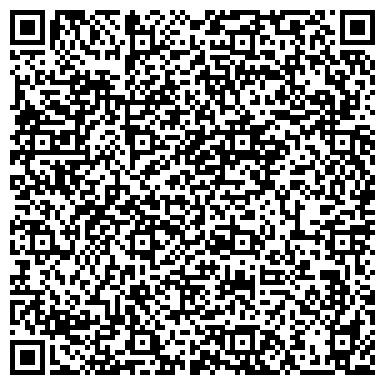 QR-код с контактной информацией организации Нико Пильгрим, ЧП (NikoPilgrim)