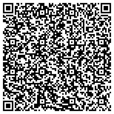 QR-код с контактной информацией организации ПЕТРОВЕНЬКОВСКИЙ КОМБИНАТ ХЛЕБОПРОДУКТОВ, ОАО