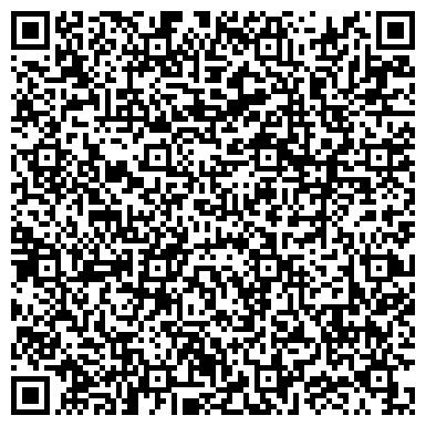 QR-код с контактной информацией организации Радио brand Боровков В.Е, ИП