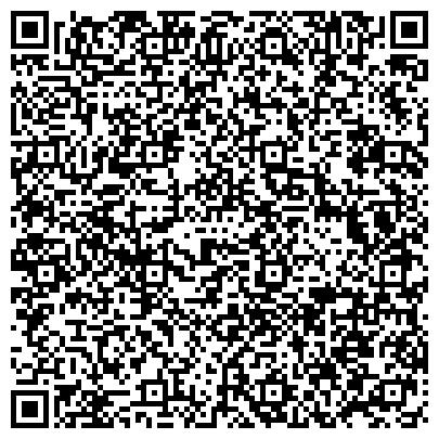 QR-код с контактной информацией организации Экострой (научно-производственный центр), ООО