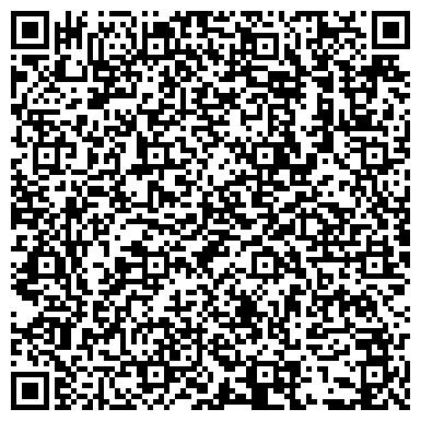 QR-код с контактной информацией организации Библиотека научная медицинская республиканская