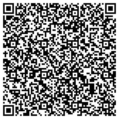 QR-код с контактной информацией организации NIKLAND (Никленд), международная бизнес школа