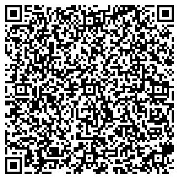 QR-код с контактной информацией организации КРЕМЕНЧУГСКИЙ МЕДИЦИНСКИЙ КОЛЛЕДЖ, ГП
