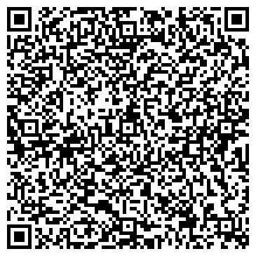 QR-код с контактной информацией организации Модел Ворк Юкрайн(Model Work Ukraine),ООО