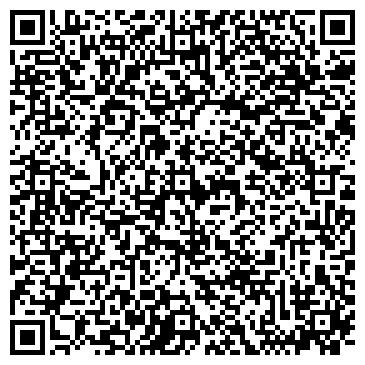 QR-код с контактной информацией организации ВидеоМастер,ИП