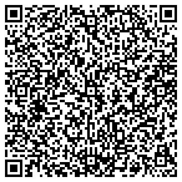 QR-код с контактной информацией организации Юпитер, Компания