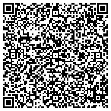 QR-код с контактной информацией организации Educonsulente, Организация