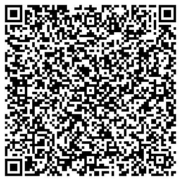 QR-код с контактной информацией организации NV development group, ТОО