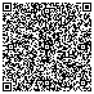 QR-код с контактной информацией организации СПД ГРОМОВА М.Е.
