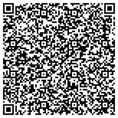 QR-код с контактной информацией организации Ярмарка. ARTINTERNET. Живопись.
