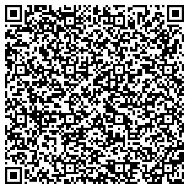 QR-код с контактной информацией организации Витражная мастерская Балинт, ЧП