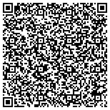 """QR-код с контактной информацией организации Арт-студия аэрографии и живописи """"Vivarta"""""""