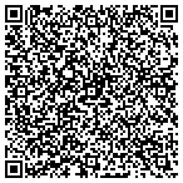 QR-код с контактной информацией организации Диссет, ЧП