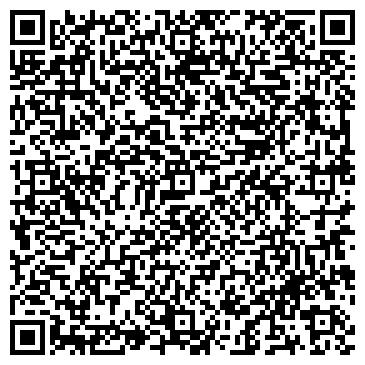 QR-код с контактной информацией организации Энергосервис М, ЧП