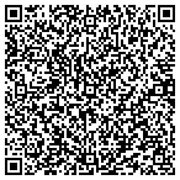 QR-код с контактной информацией организации Малоиваненко, ЧП