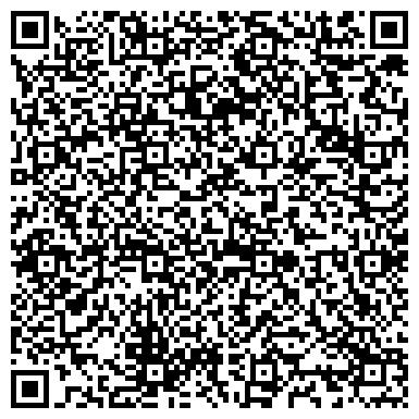 QR-код с контактной информацией организации Сварог (Неживенко М. В.), СПД