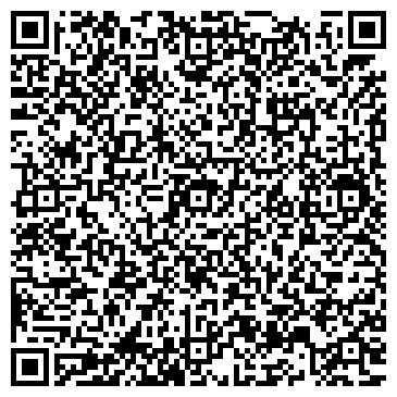 QR-код с контактной информацией организации Багетное ателье РамыРамкиРамочки, компания