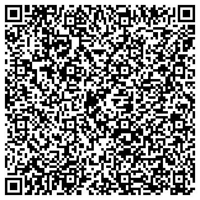 QR-код с контактной информацией организации САНИТАРНО-ЭПИДЕМИОЛОГИЧЕСКАЯ СТАНЦИЯ КРЕМЕНЧУГСКОГО РАЙОНА, КП
