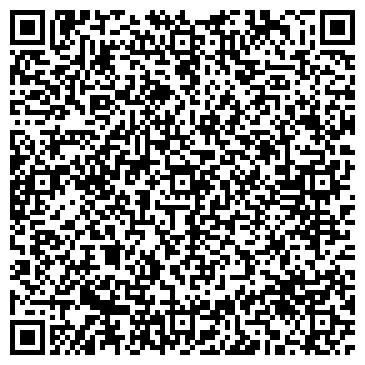 QR-код с контактной информацией организации Театр марионеток, ООО