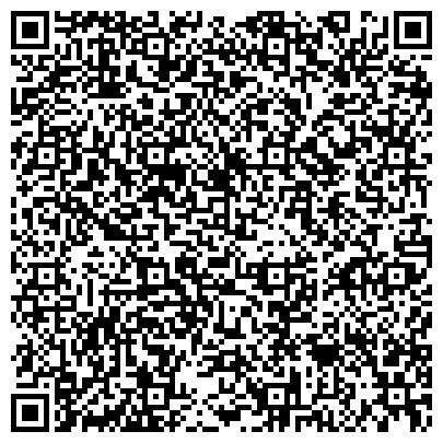 QR-код с контактной информацией организации Агенс оф интернет райт, ООО (Agency of Internet Rights)