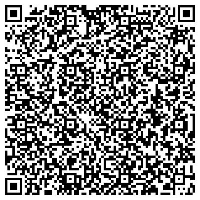QR-код с контактной информацией организации ИнформВидеоСервис РИА, ТОО
