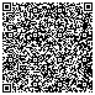 QR-код с контактной информацией организации ARTPORTRET от ANDBLAG