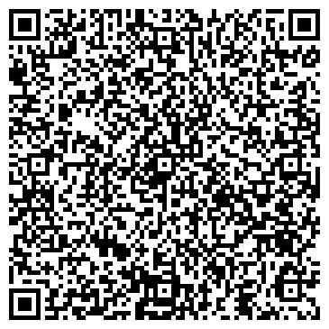QR-код с контактной информацией организации НПП Юпитер, СП