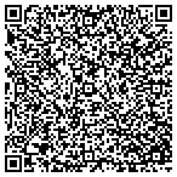 QR-код с контактной информацией организации Транспортно-туристическое АТПП