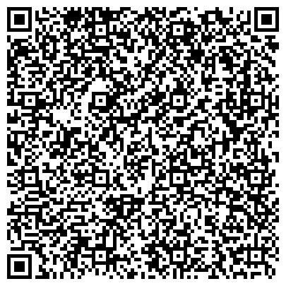 QR-код с контактной информацией организации Отдел аппаратуры и оборудования для неразрушающего контроля , Компания