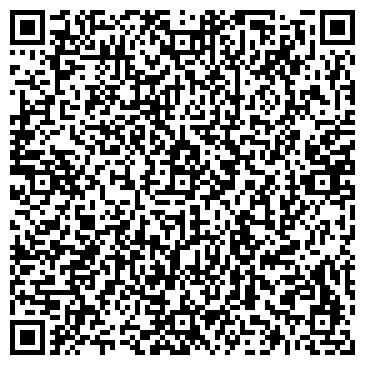 QR-код с контактной информацией организации Ренесанс-ДР, ООО