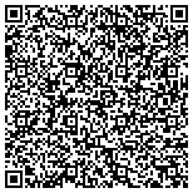QR-код с контактной информацией организации Промавтоматика-Сервис, ООО