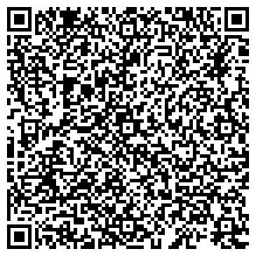QR-код с контактной информацией организации УПРАВЛЕНИЕ ВЕТЕРИНАРНОЙ МЕДИЦИНЫ, ГП