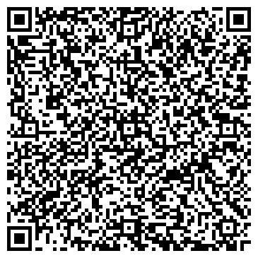 QR-код с контактной информацией организации Ховеркрафты Украина, ООО