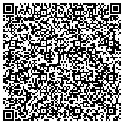 QR-код с контактной информацией организации Научно технический центр Автополипром, ООО